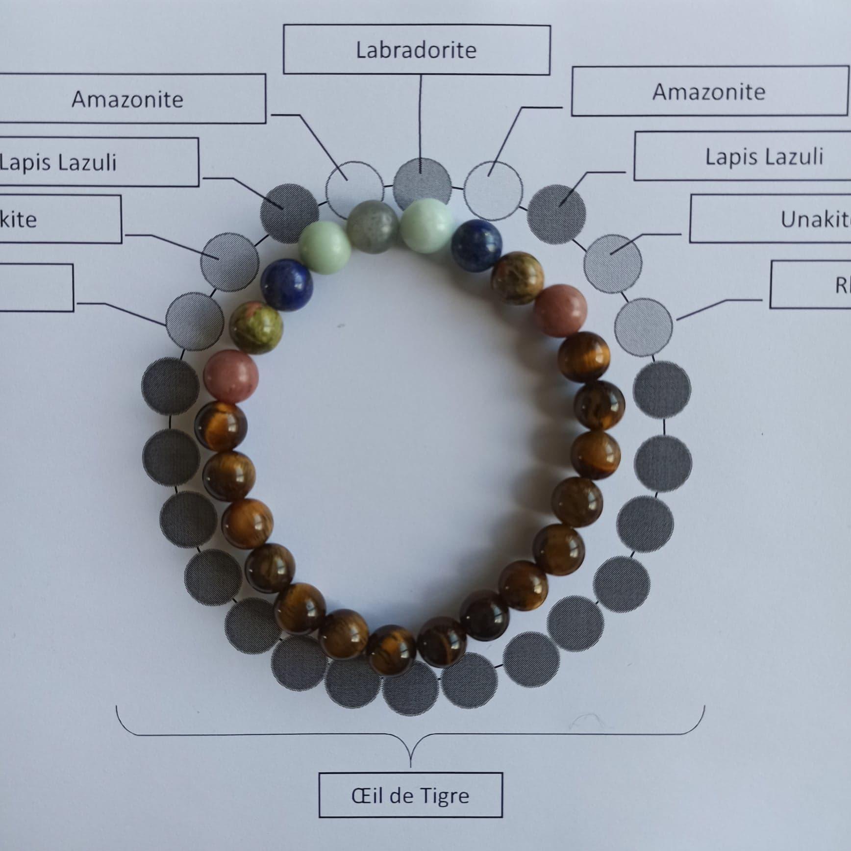 Bracelet Perso3