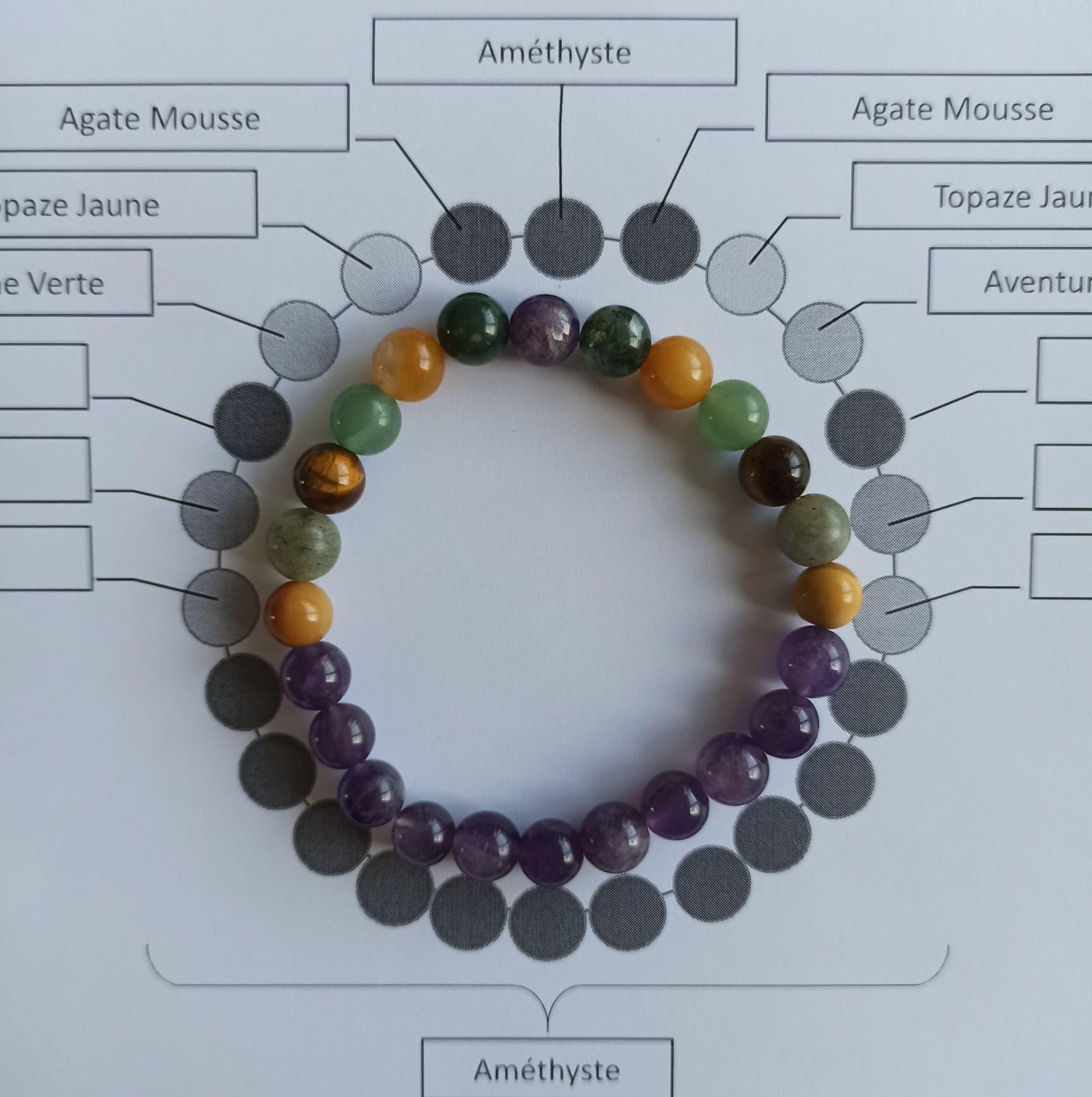 Bracelet Perso2